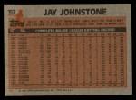 1983 Topps #152  Jay Johnstone  Back Thumbnail