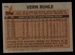 1983 Topps #172   Vern Ruhle Back Thumbnail