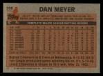 1983 Topps #208  Dan Meyer  Back Thumbnail