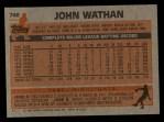 1983 Topps #746  John Wathan  Back Thumbnail