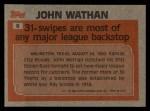 1983 Topps #6   -  John Wathan Record Breaker Back Thumbnail