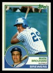 1983 Topps #167   Mark Brouhard Front Thumbnail