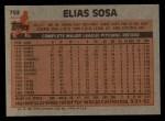 1983 Topps #753  Elias Sosa  Back Thumbnail