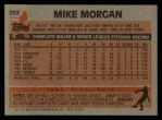 1983 Topps #203  Mike Morgan  Back Thumbnail