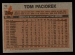 1983 Topps #72   Tom Paciorek Back Thumbnail