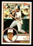 1983 Topps #242   Joe Nolan Front Thumbnail