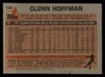 1983 Topps #108  Glenn Hoffman  Back Thumbnail