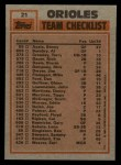 1983 Topps #21  Orioles Team Leaders  -  Eddie Murray / Jim Palmer Back Thumbnail