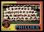 1975 Topps #46  Phillies Team Checklist  -  Danny Ozark Front Thumbnail