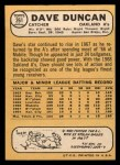 1968 Topps #261   Dave Duncan Back Thumbnail