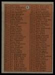 1972 Topps #4  Checklist 1  Back Thumbnail
