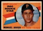 1960 Topps #133   -  Manuel Javier Rookies Front Thumbnail