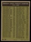 1961 Topps #50  AL Strikeout Leaders  -  Jim Bunning / Frank Lary / Pedro Ramos / Early Wynn Back Thumbnail