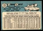 1965 Topps #370   Tommy Davis Back Thumbnail