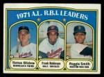 1972 Topps #88  AL RBI Leaders    -  Harmon Killebrew / Frank Robinson / Reggie Smith Front Thumbnail