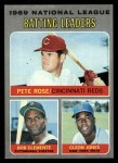 1970 Topps #61  NL Batting Leaders  -  Roberto Clemente / Cleon Jones / Pete Rose Front Thumbnail