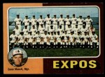 1975 Topps #101  Expos Team Checklist  -  Gene Mauch Front Thumbnail