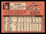 1969 Topps #81  Mel Queen  Back Thumbnail