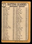 1968 Topps #1  NL Batting Leaders  -  Matty Alou / Roberto Clemente / Tony Gonzalez Back Thumbnail