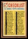 1962 Topps #22 COR Checklist 1  Front Thumbnail