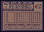 1984 Topps #55  Dave Concepcion  Back Thumbnail