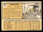 1963 Topps #461   Norm Bass Back Thumbnail