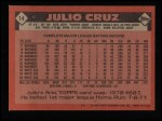 1986 Topps #14   Julio Cruz Back Thumbnail
