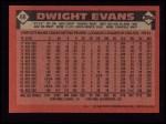 1986 Topps #60   Dwight Evans Back Thumbnail