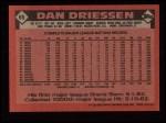 1986 Topps #65   Dan Driessen Back Thumbnail