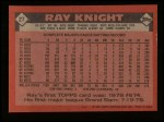 1986 Topps #27  Ray Knight  Back Thumbnail