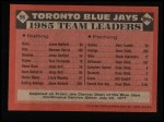 1986 Topps #96  Blue Jays Leaders  -  Blue Jays Leaders Back Thumbnail