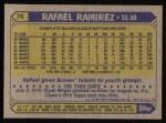 1987 Topps #76   Rafael Ramirez Back Thumbnail