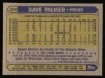 1987 Topps #324  David Palmer  Back Thumbnail