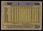 1987 Topps #702   Greg Gross Back Thumbnail