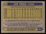 1987 Topps #332   Joe Price Back Thumbnail