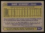 1987 Topps #703  Dave Schmidt  Back Thumbnail