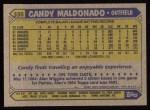 1987 Topps #335  Candy Maldonado  Back Thumbnail