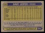 1987 Topps #441   Dave Leiper Back Thumbnail