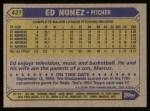 1987 Topps #427  Edwin Nunez  Back Thumbnail