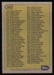 1987 Topps #392   Checklist 265 - 396 Back Thumbnail