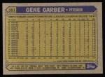 1987 Topps #351   Gene Garber Back Thumbnail