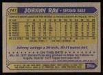 1987 Topps #747   Johnny Ray Back Thumbnail