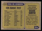 1987 Topps #598  All-Star  -  Ozzie Smith Back Thumbnail