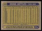 1987 Topps #205  Graig Nettles  Back Thumbnail