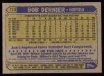 1987 Topps #715   Bob Dernier Back Thumbnail