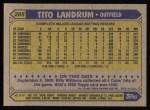 1987 Topps #288   Tito Landrum Back Thumbnail