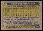 1987 Topps #326  Mark Gubicza  Back Thumbnail