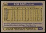 1987 Topps #383  Ron Davis  Back Thumbnail