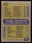 1987 Topps #656  Rangers Team  Back Thumbnail