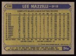 1987 Topps #198  Lee Mazzilli  Back Thumbnail